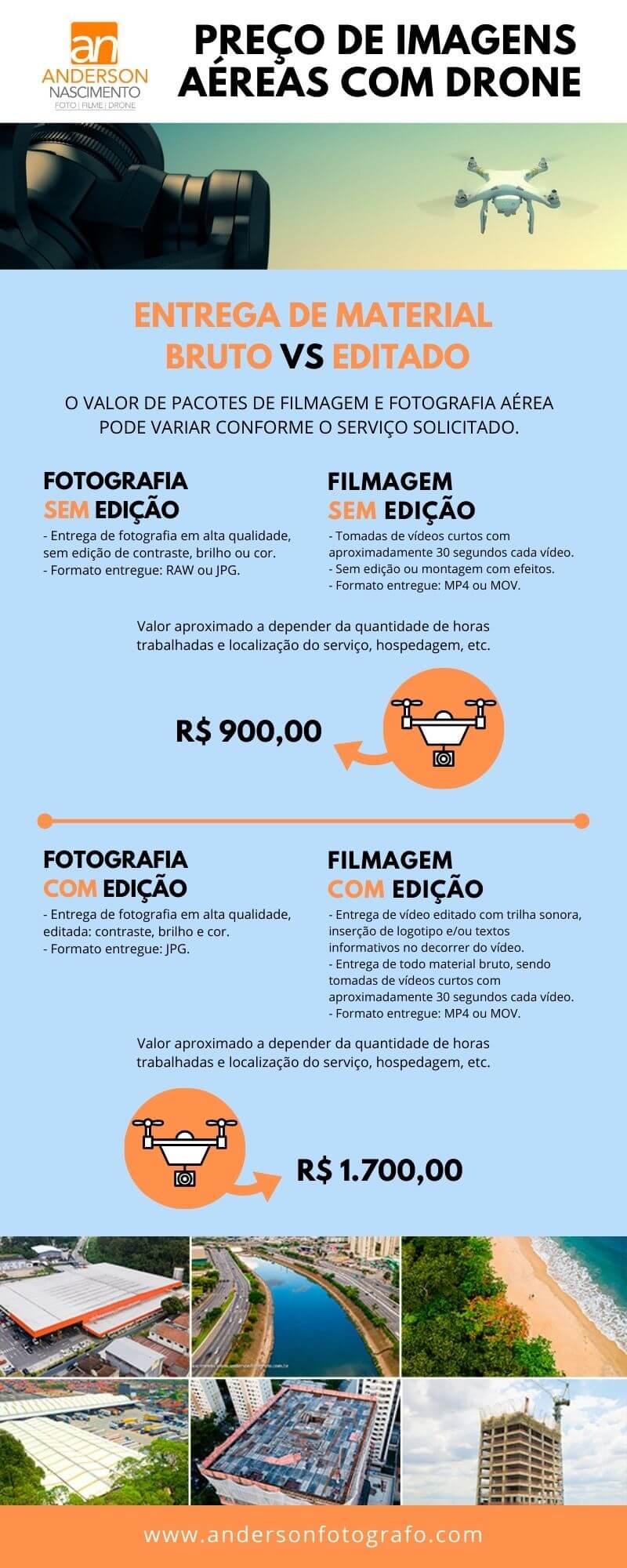 Infografico-Preco-Filmagem-com-Drone